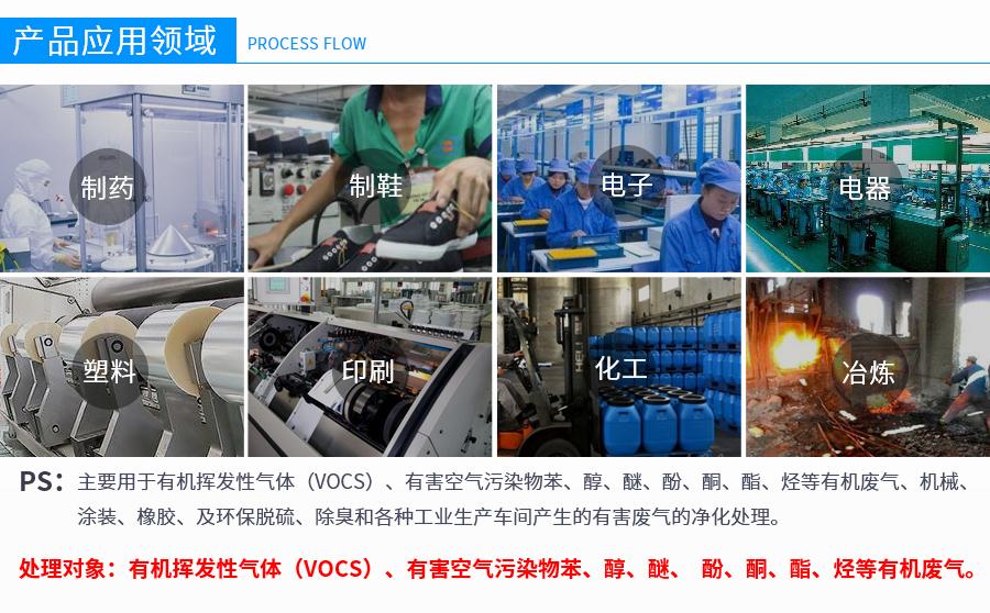 沸石转轮装置厂家,沸石转轮吸附